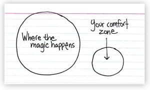Where The Magic Happens (Hint: Outside The Comfort Zone)